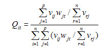 Garson算法